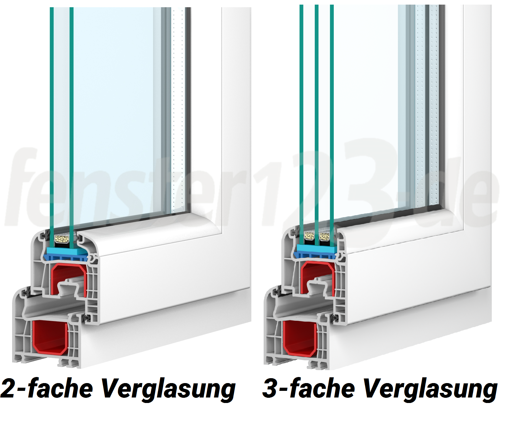 garagenfenster kunststofffenster sofort versand kunststoff fenster pvc dreh kipp ebay. Black Bedroom Furniture Sets. Home Design Ideas